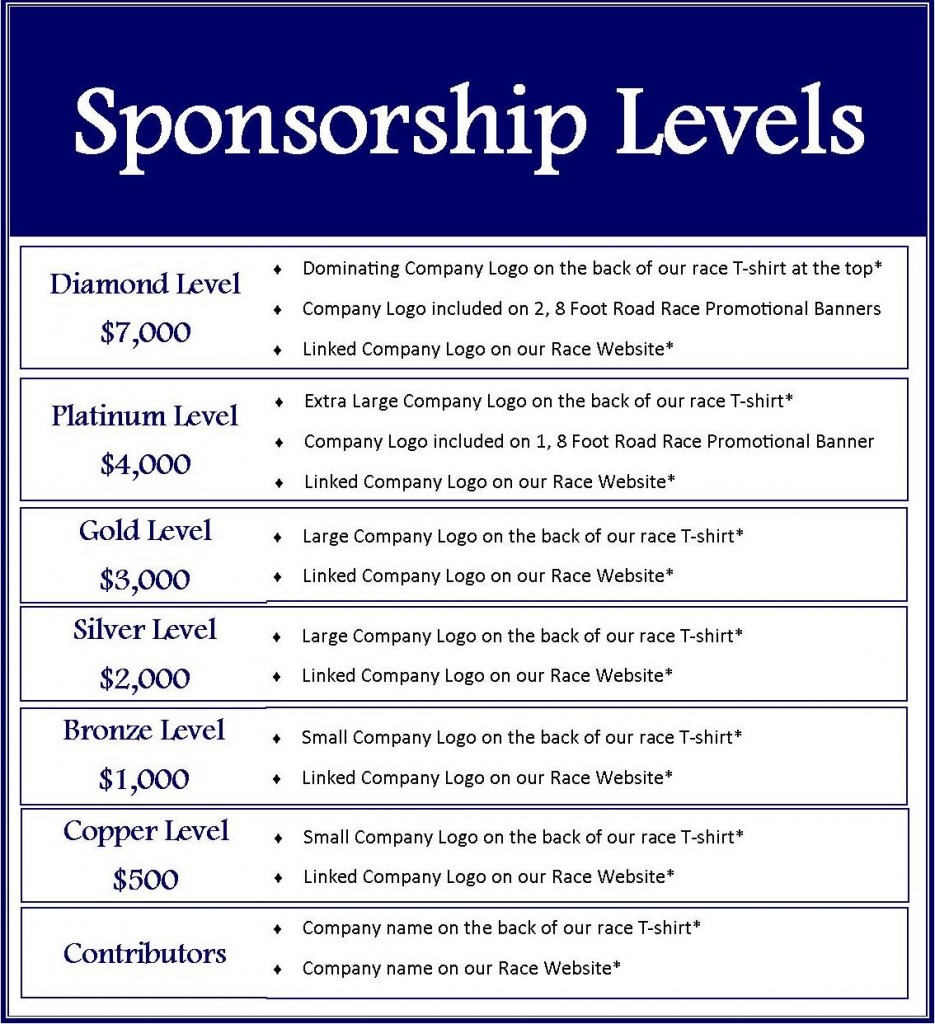 Sponsorship Levels Explanations